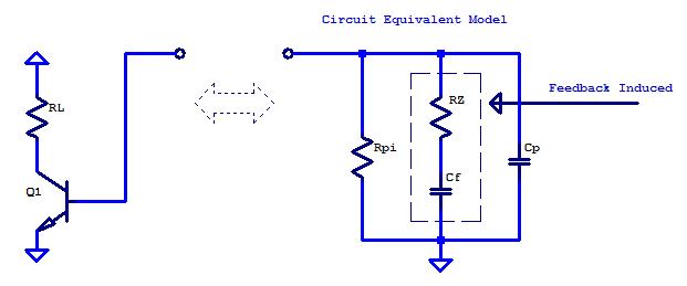 ce_input_imp_eqv