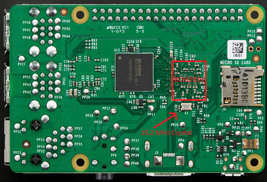 RPI2 Backside Image, 19.2 MHz Crystal Location, Image: https://www.adafruit.com/product/2358