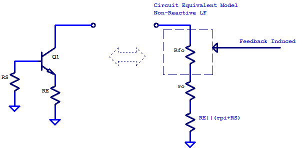 Circuit equivalent model of a common-emitter amplifier's output resistance.