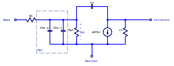 Small-signal hybrid-pi model of an NPN transistor.