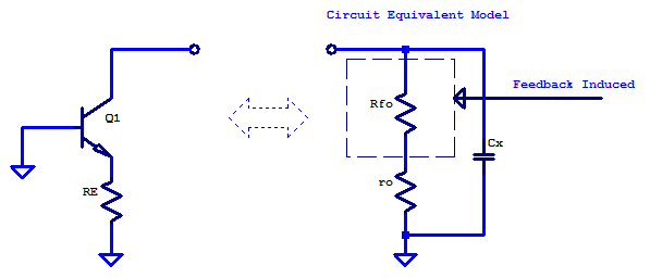 Circuit equivalent model of a emitter-degenerated common-emitter amplifier's output impedance.