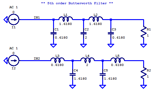 Spice simulation schematic for input impedance of a 5th order butterworth filter.