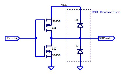 Simplified schematic model of a GPIO pin.