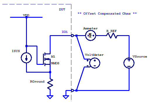 Schematic implementation of offset compensated ohms.