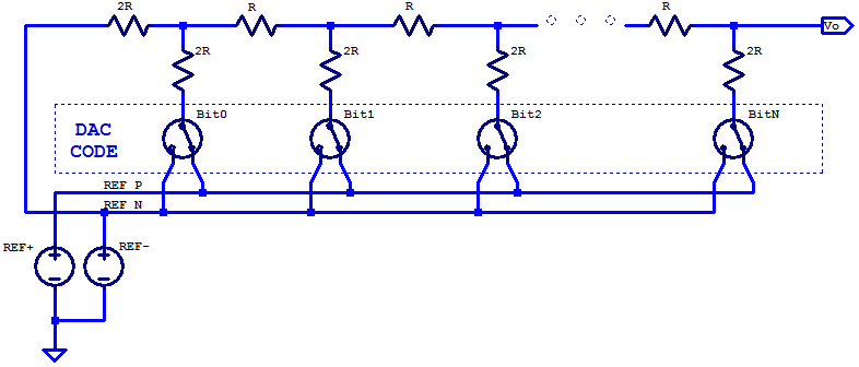 R2R DAC – DC Simulation – 2N3904Blog Dac Schematic on