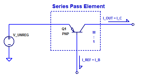 PNP Series Pass Element sources a load current as beta*Iref.