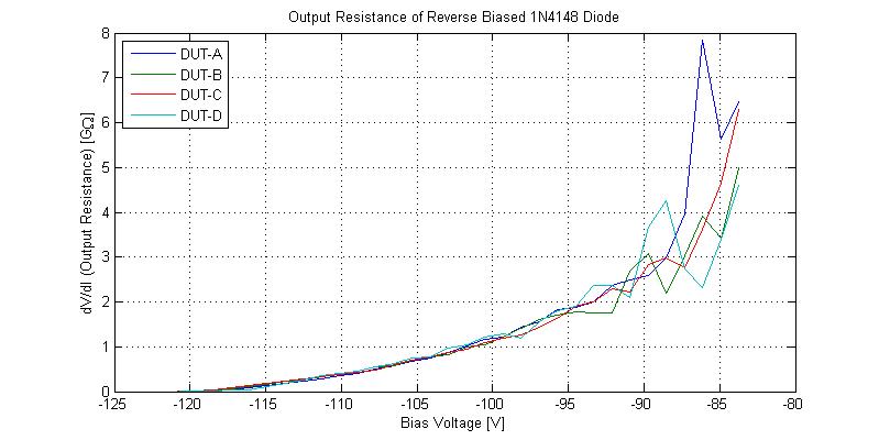 1n4148 reverse breakdown voltage � 2n3904blog