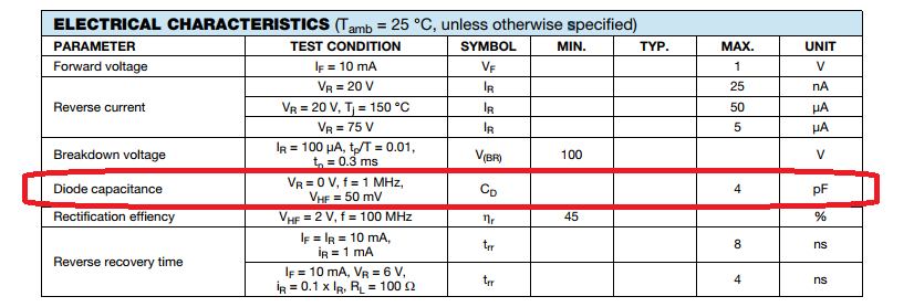1N4148 Diode Specifications for Total Capacitance.