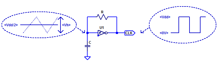Schematic of CD40106 Schmitt-Trigger Relaxation Oscillator.