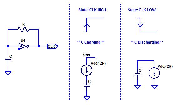 CD40106 Schmitt Trigger Relaxation Oscillator – 2N3904Blog